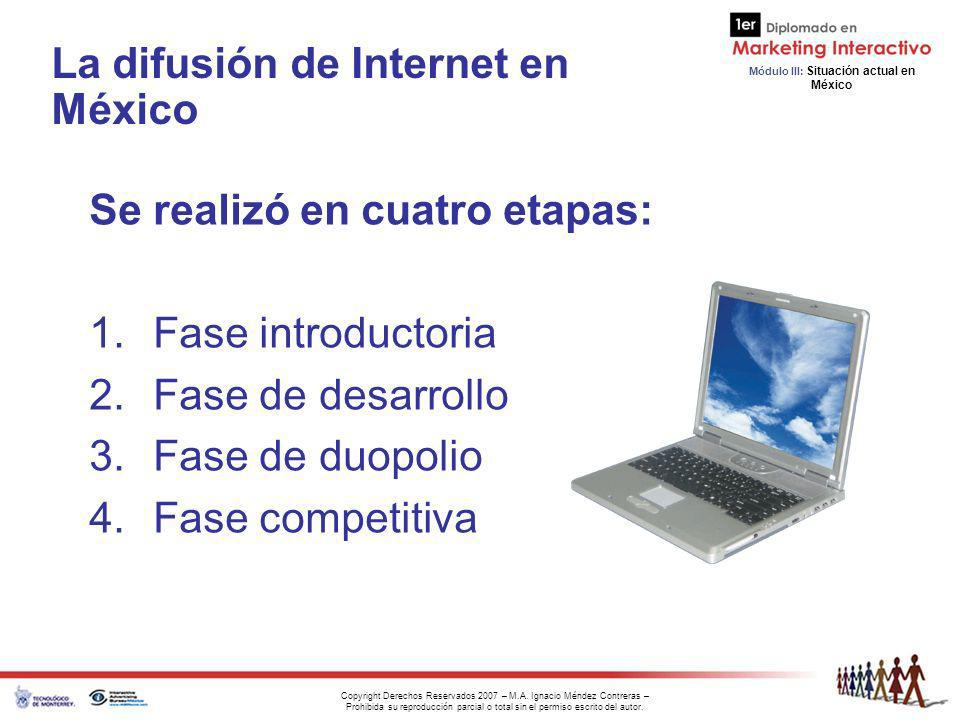 La difusión de Internet en México