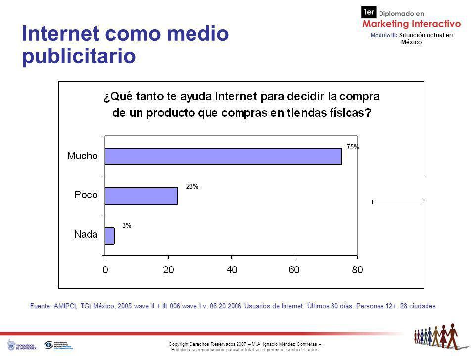 Internet como medio publicitario