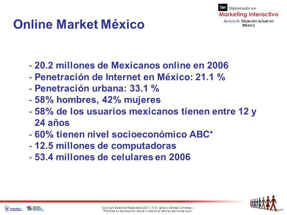 Online Market México 20.2 millones de Mexicanos online en 2006