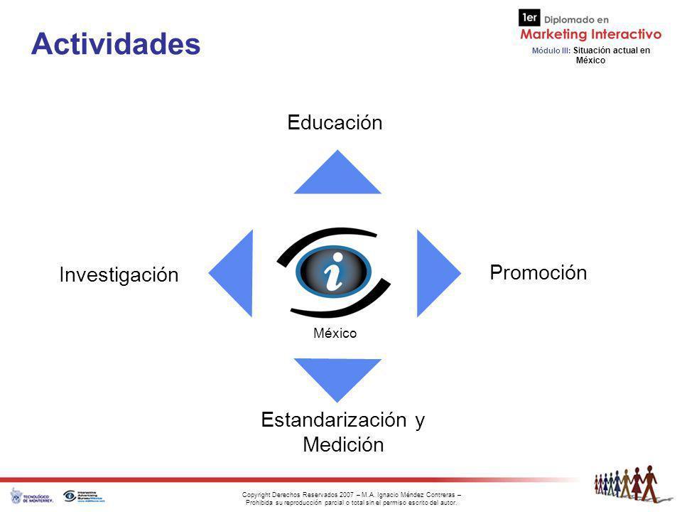 Estandarización y Medición
