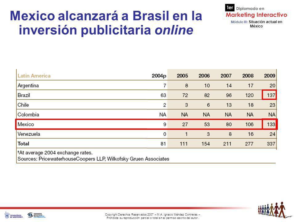 Mexico alcanzará a Brasil en la inversión publicitaria online