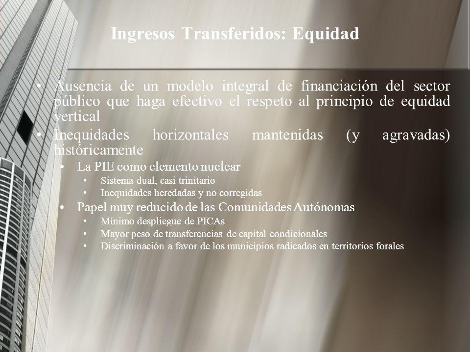 Ingresos Transferidos: Equidad