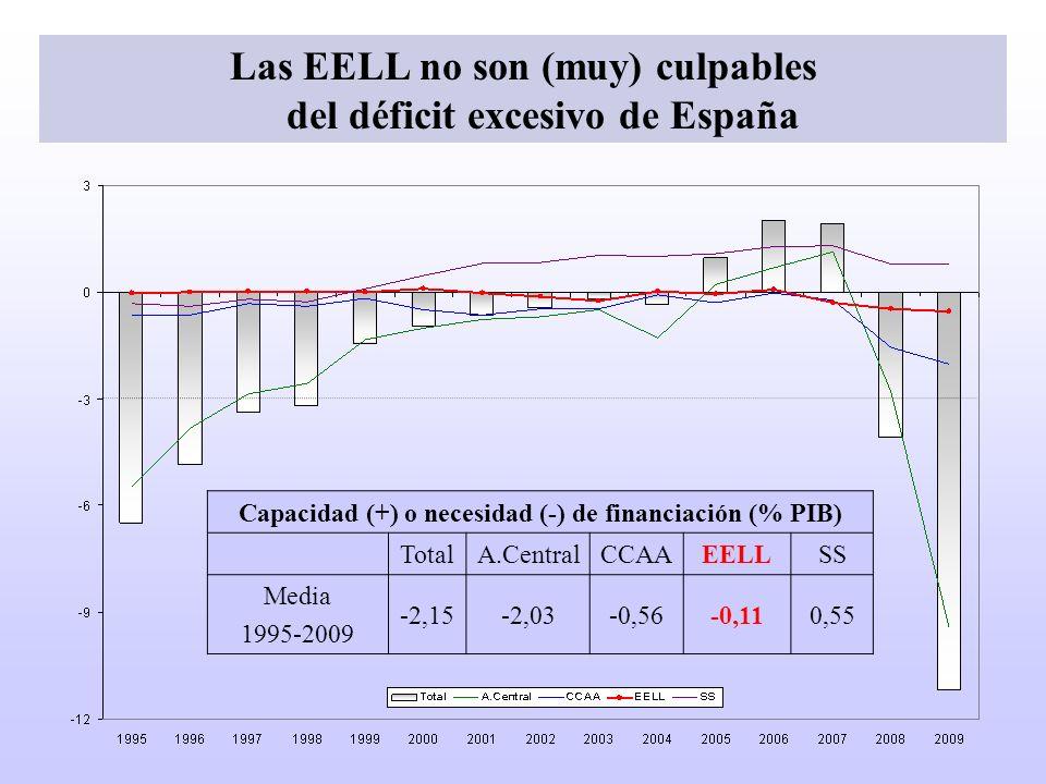 Las EELL no son (muy) culpables del déficit excesivo de España