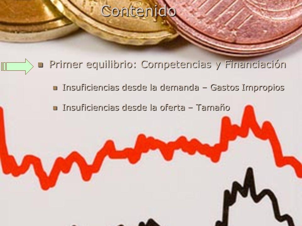 Contenido Primer equilibrio: Competencias y Financiación