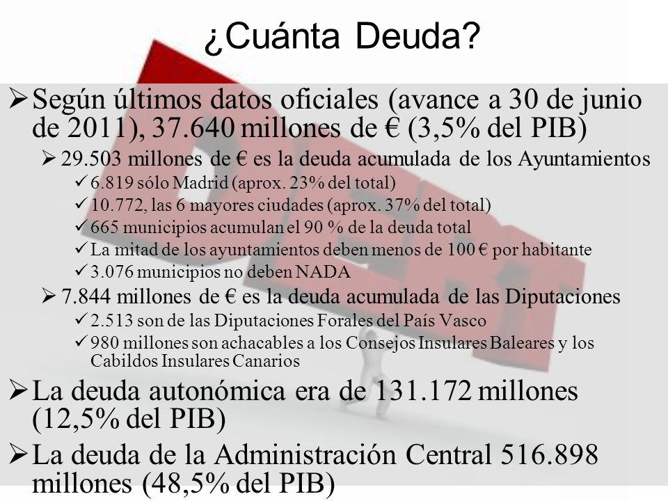 ¿Cuánta Deuda Según últimos datos oficiales (avance a 30 de junio de 2011), 37.640 millones de € (3,5% del PIB)