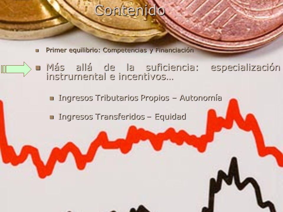 Contenido Primer equilibrio: Competencias y Financiación. Más allá de la suficiencia: especialización instrumental e incentivos…