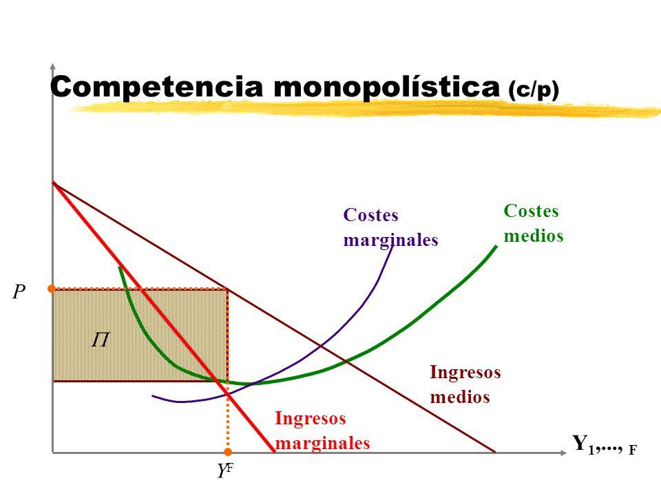 Competencia monopolística (c/p)
