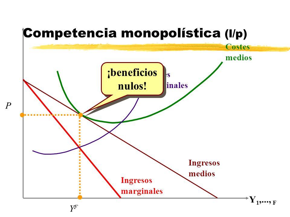 Competencia monopolística (l/p)