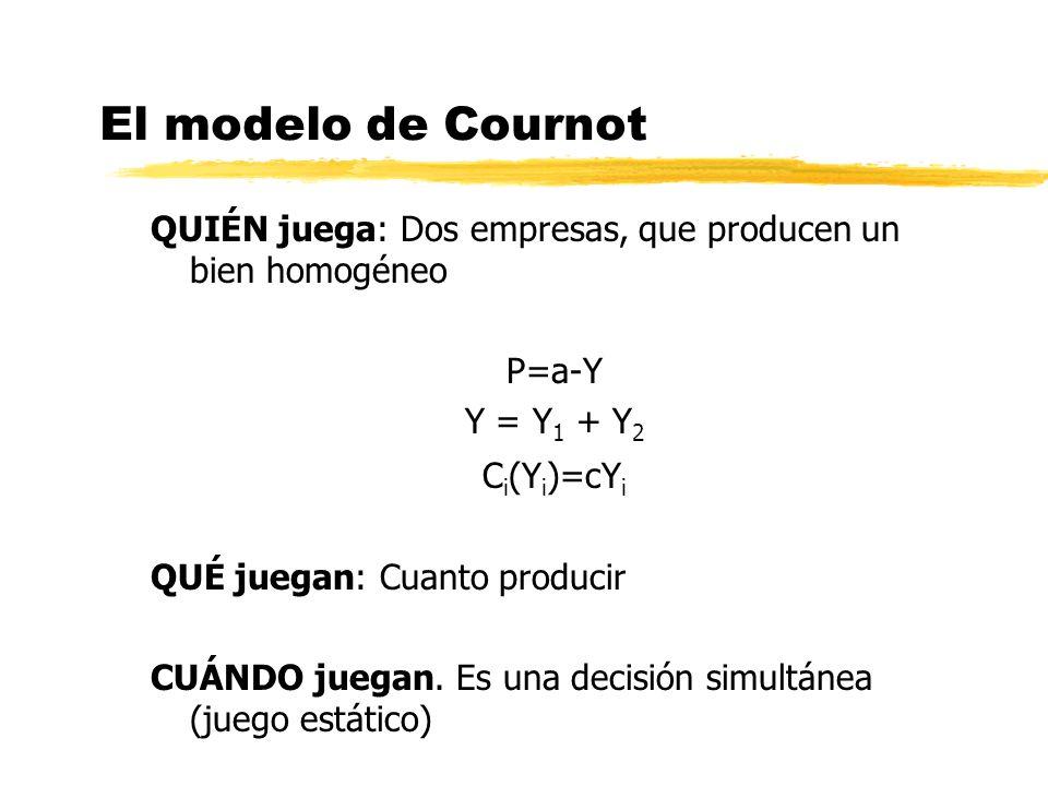El modelo de CournotQUIÉN juega: Dos empresas, que producen un bien homogéneo. P=a-Y. Y = Y1 + Y2. Ci(Yi)=cYi.