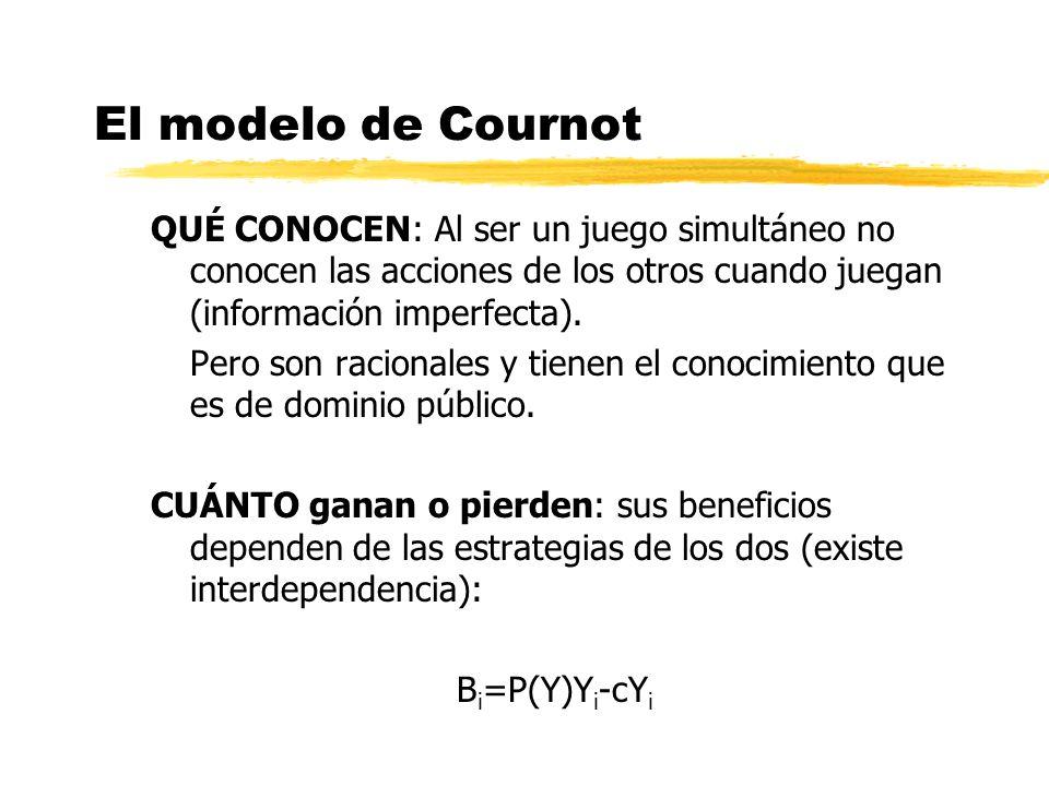 El modelo de Cournot QUÉ CONOCEN: Al ser un juego simultáneo no conocen las acciones de los otros cuando juegan (información imperfecta).