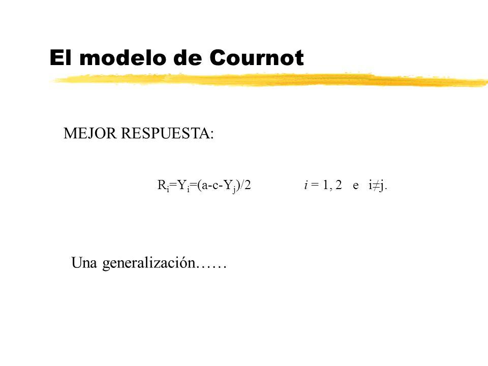 El modelo de Cournot MEJOR RESPUESTA: Una generalización……