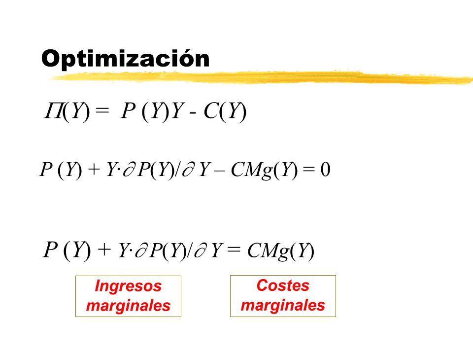 P (Y) + Y· P(Y)/ Y = CMg(Y)
