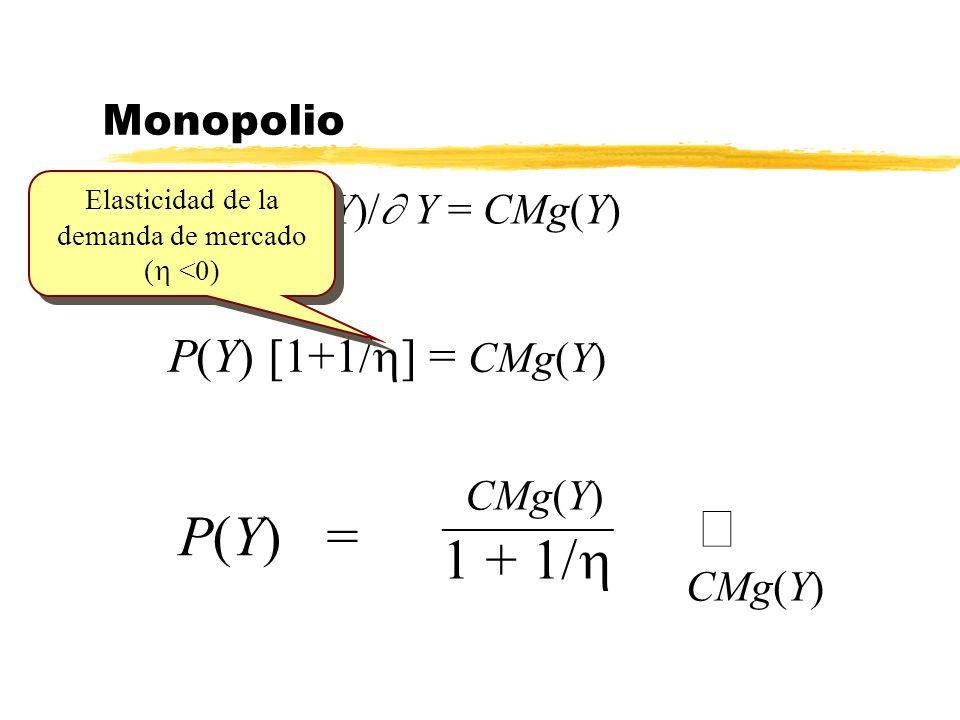 Elasticidad de la demanda de mercado (h <0)