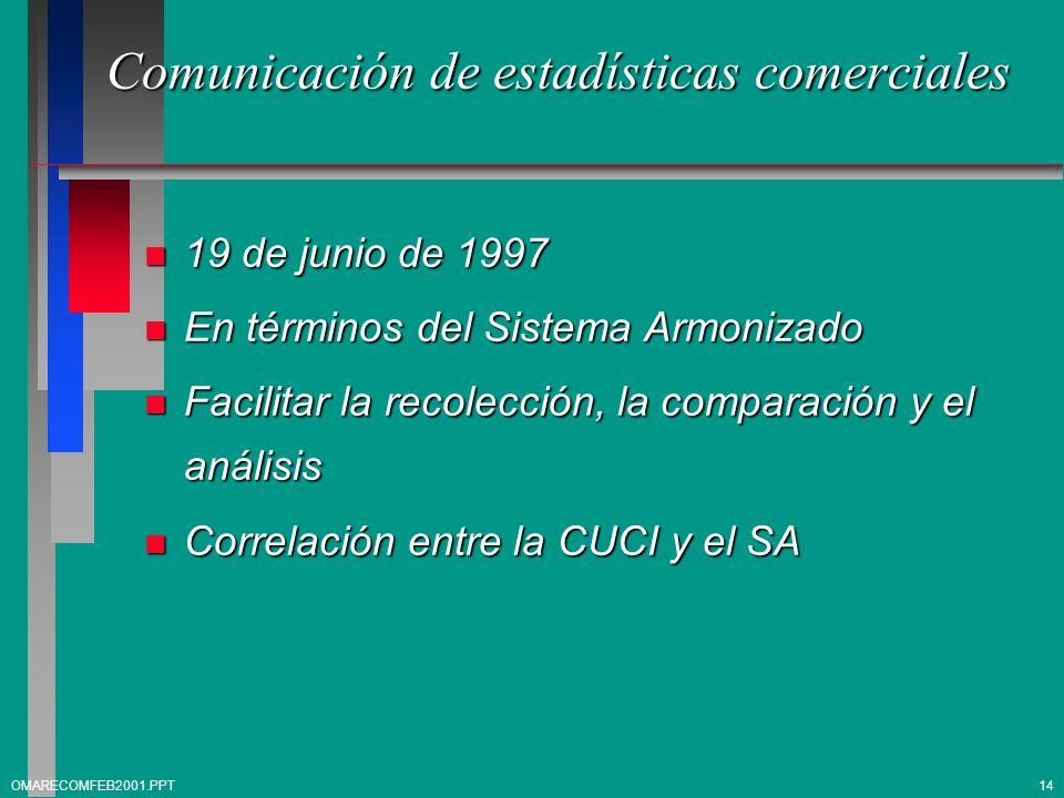 Comunicación de estadísticas comerciales