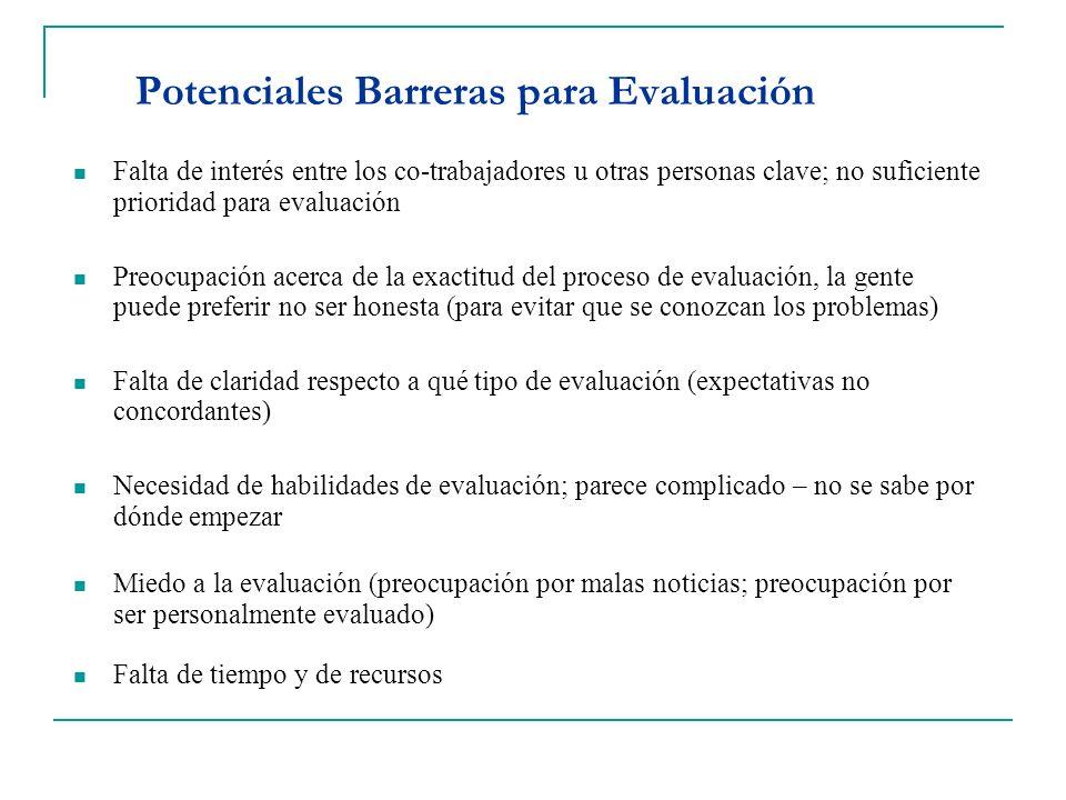 Potenciales Barreras para Evaluación