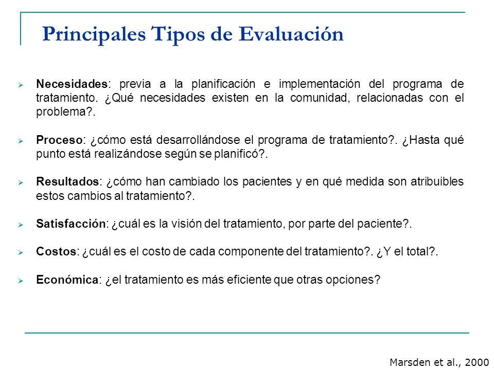 Principales Tipos de Evaluación