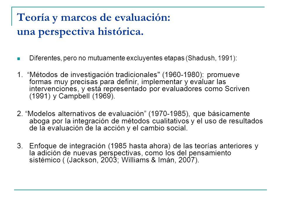Teoría y marcos de evaluación: una perspectiva histórica.