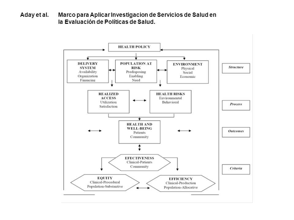 Aday et al. Marco para Aplicar Investigacion de Servicios de Salud en