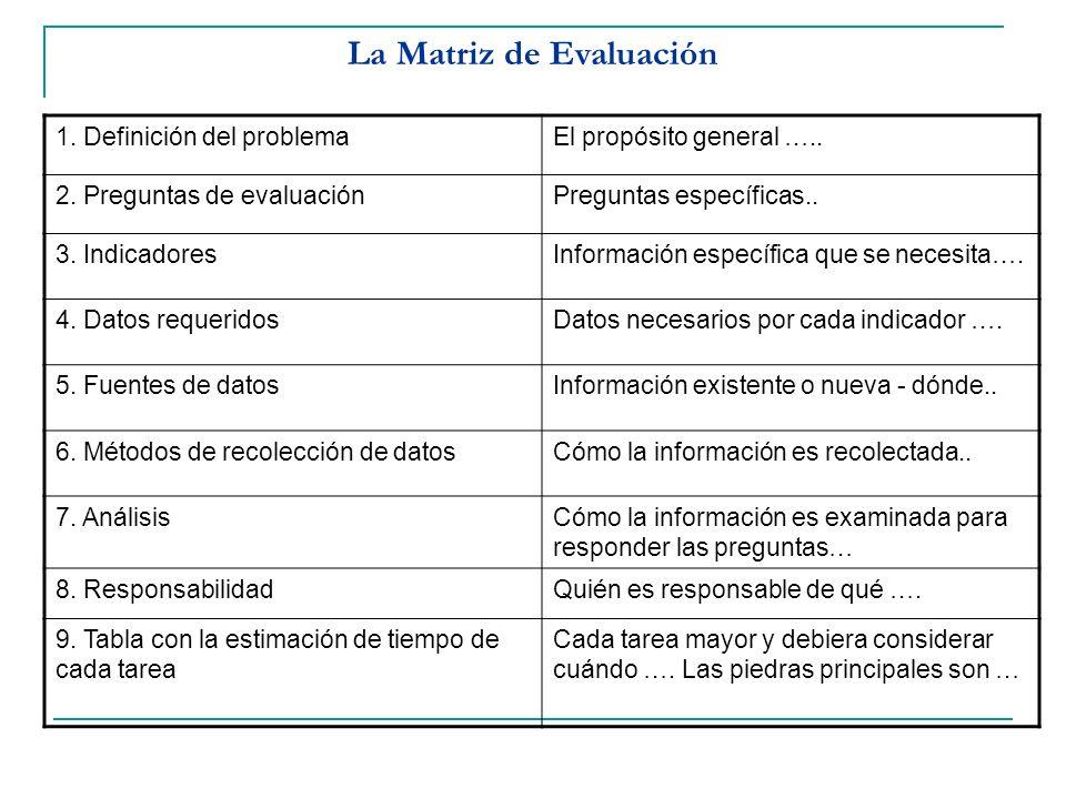 La Matriz de Evaluación