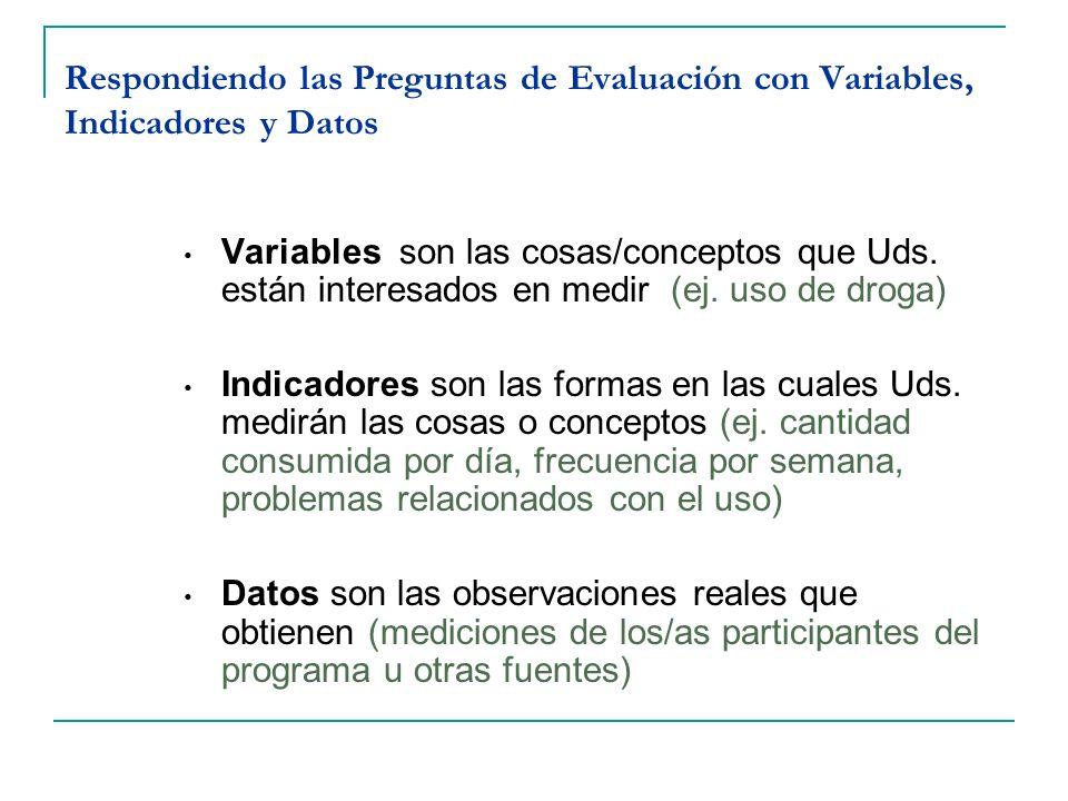 Respondiendo las Preguntas de Evaluación con Variables, Indicadores y Datos