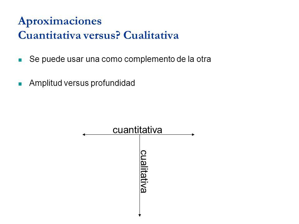 Aproximaciones Cuantitativa versus Cualitativa