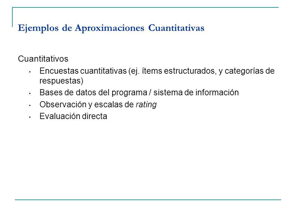 Ejemplos de Aproximaciones Cuantitativas