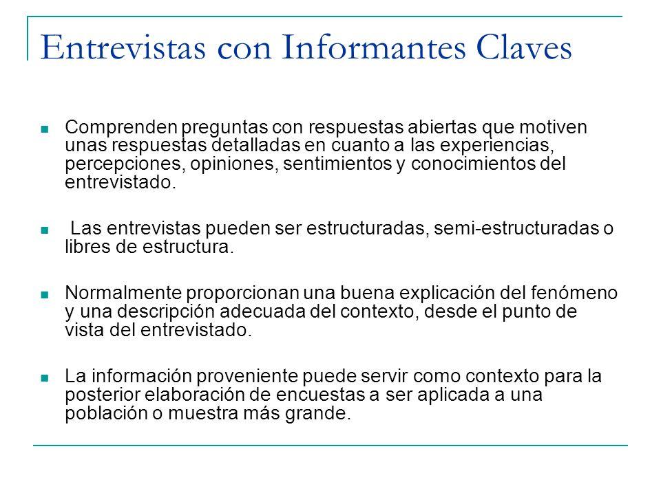 Entrevistas con Informantes Claves