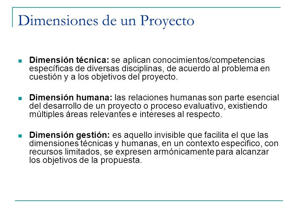Dimensiones de un Proyecto