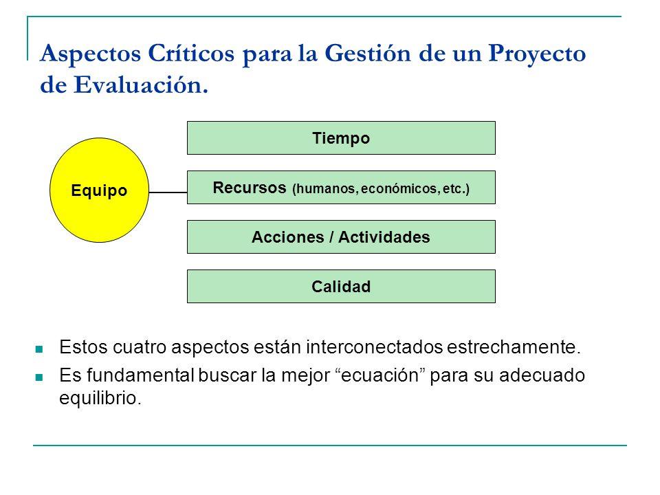Aspectos Críticos para la Gestión de un Proyecto de Evaluación.