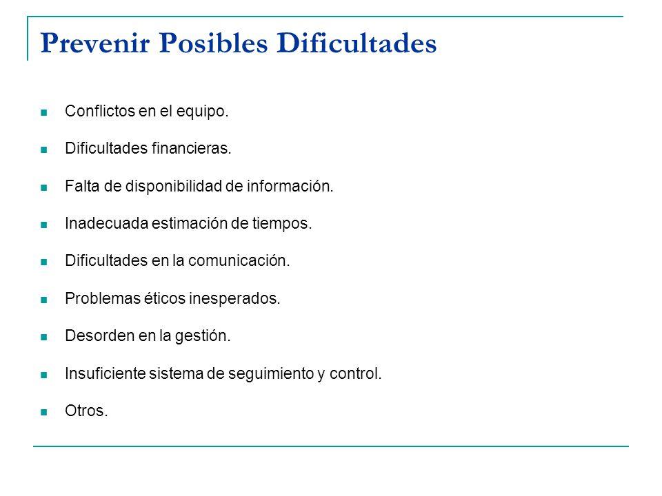 Prevenir Posibles Dificultades