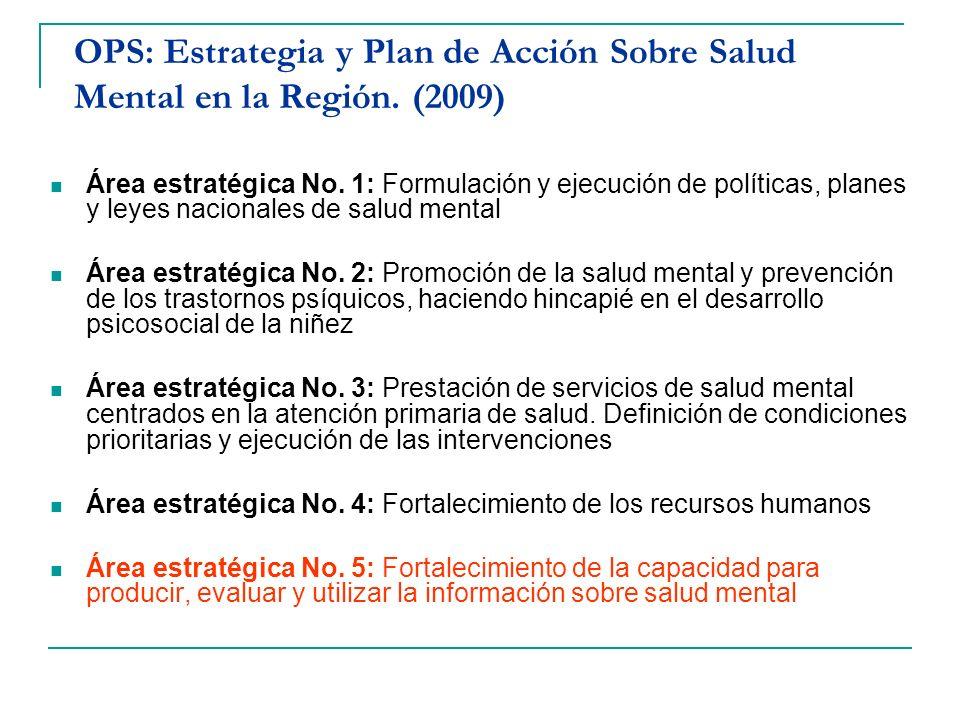 OPS: Estrategia y Plan de Acción Sobre Salud Mental en la Región