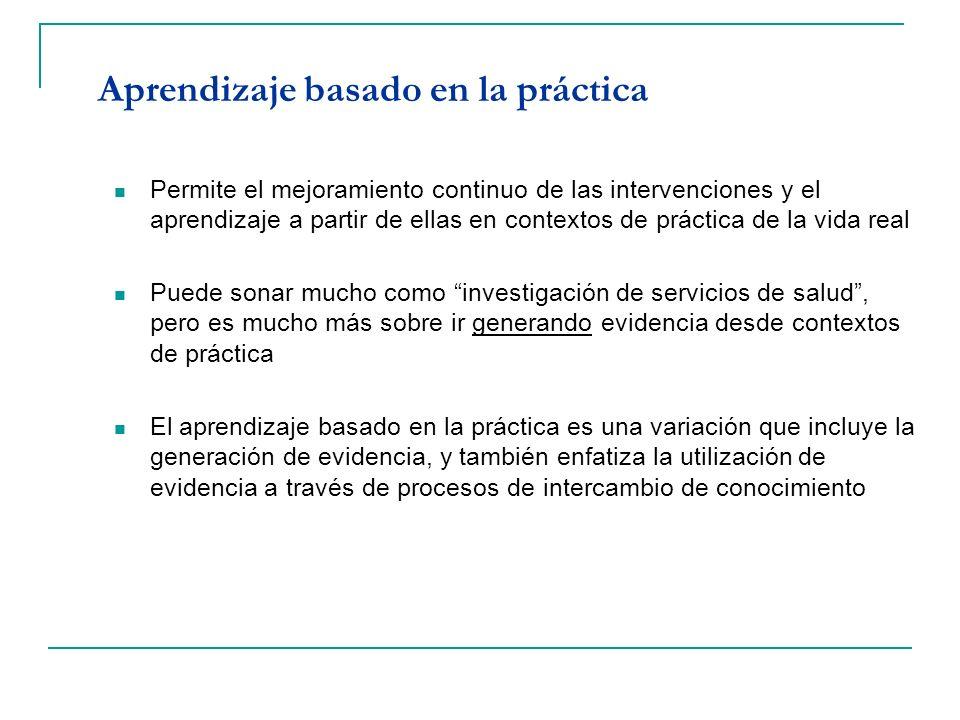 Aprendizaje basado en la práctica