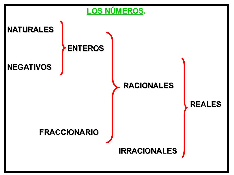 LOS NÚMEROS. NATURALES ENTEROS NEGATIVOS RACIONALES REALES FRACCIONARIO IRRACIONALES