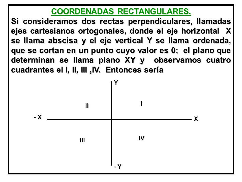COORDENADAS RECTANGULARES.