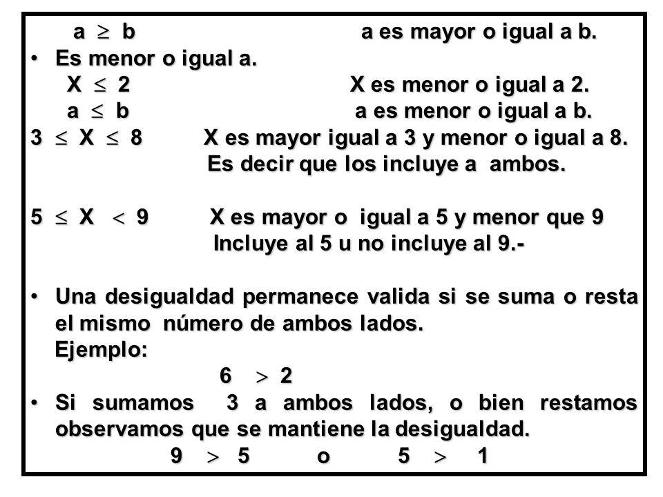 a  b a es mayor o igual a b. Es menor o igual a.