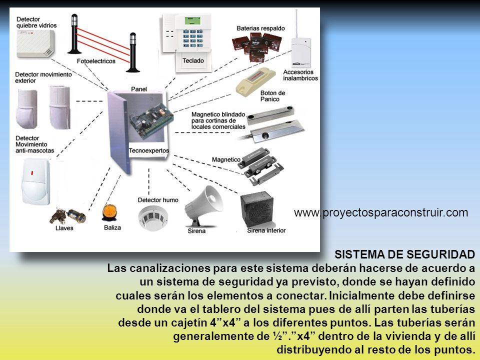 www.proyectosparaconstruir.com Sistema DE SEGURIDAD