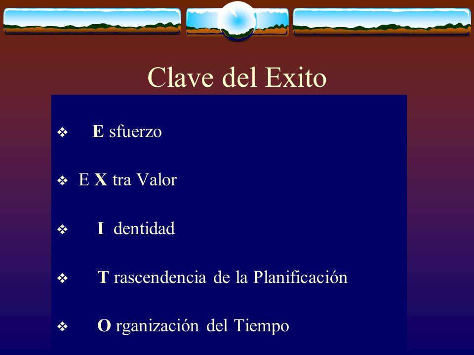 Clave del Exito E sfuerzo E X tra Valor I dentidad