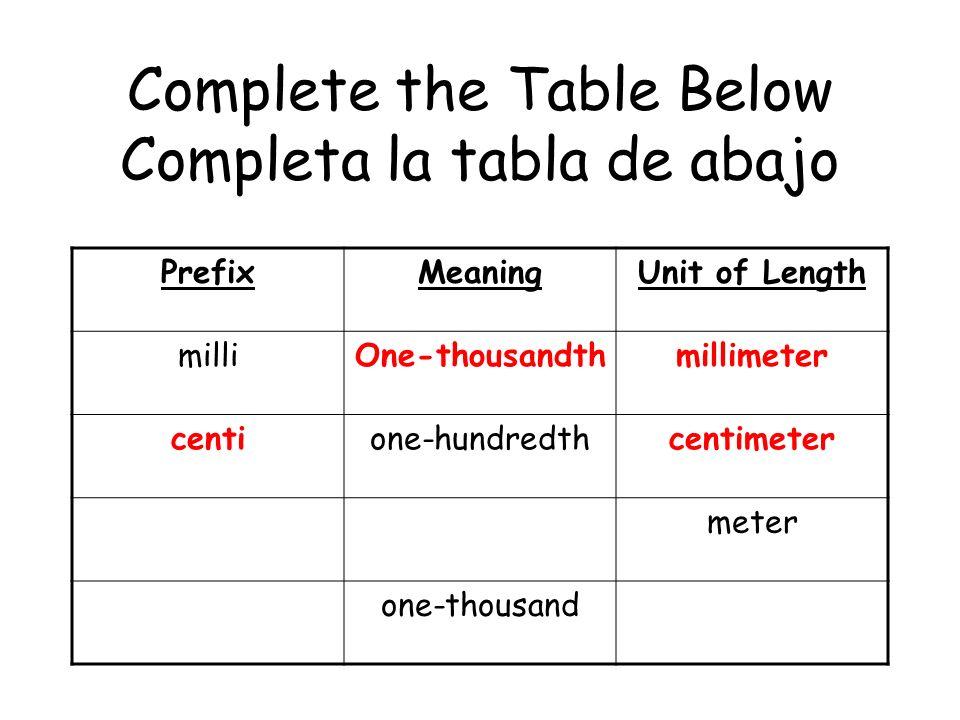 Complete the Table Below Completa la tabla de abajo