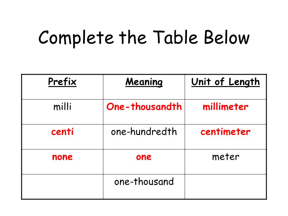 Complete the Table Below