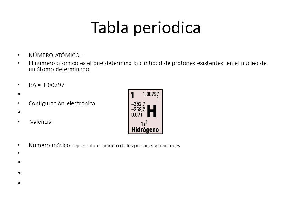 Tarea para primer examen ppt descargar 6 tabla periodica nmero urtaz Choice Image