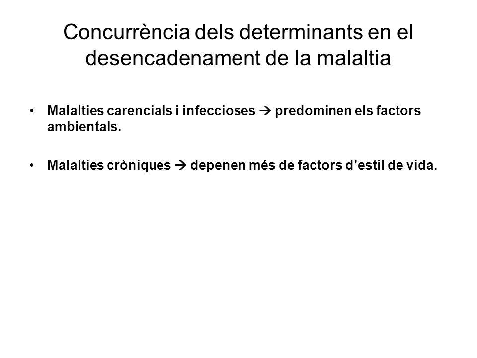 Concurrència dels determinants en el desencadenament de la malaltia