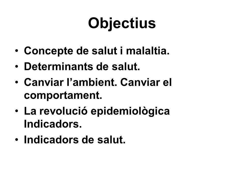 Objectius Concepte de salut i malaltia. Determinants de salut.