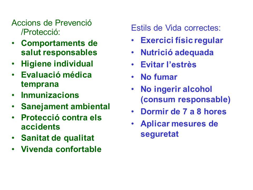 Accions de Prevenció /Protecció:
