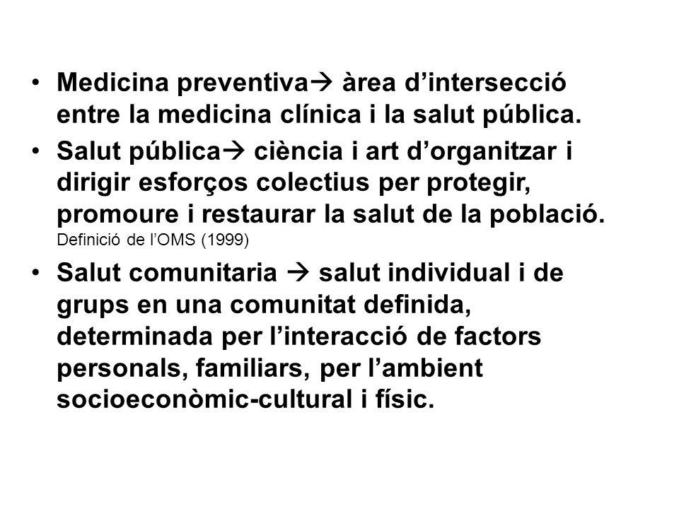 Medicina preventiva àrea d'intersecció entre la medicina clínica i la salut pública.