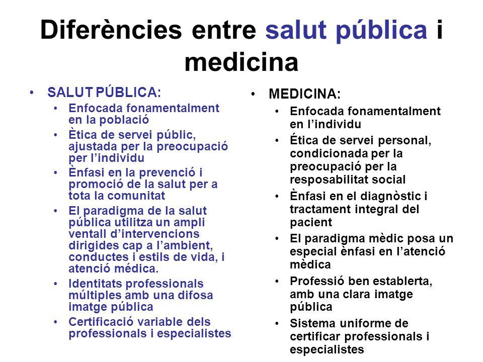 Diferències entre salut pública i medicina