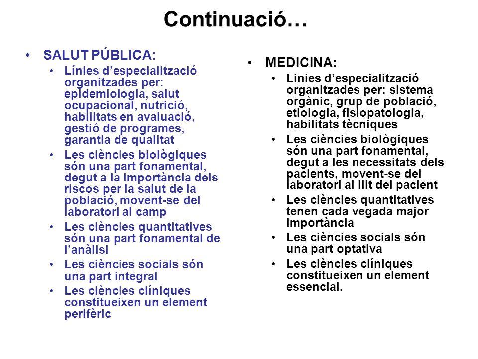 Continuació… SALUT PÚBLICA: MEDICINA: