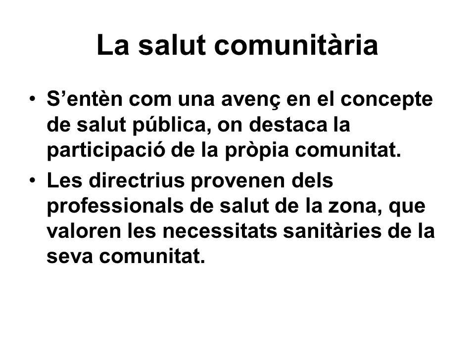 La salut comunitària S'entèn com una avenç en el concepte de salut pública, on destaca la participació de la pròpia comunitat.