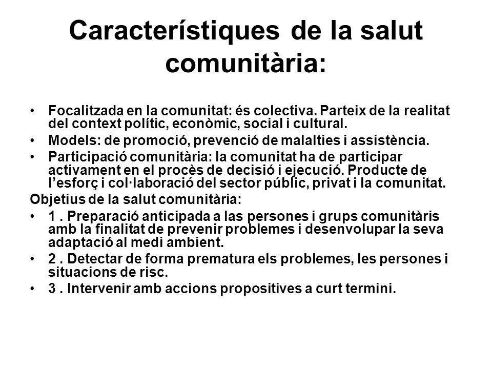 Característiques de la salut comunitària: