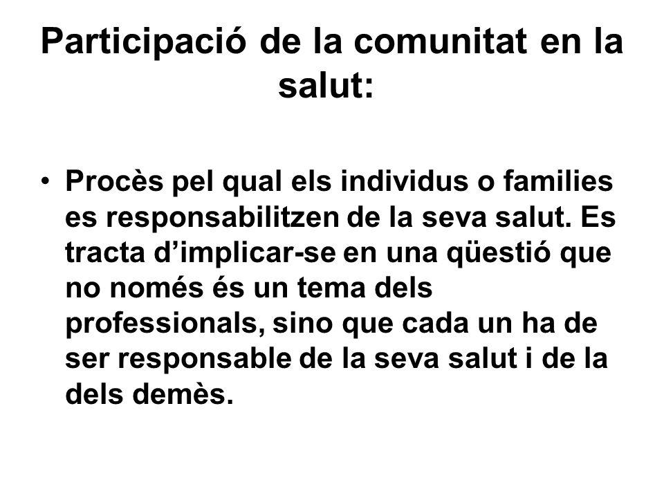 Participació de la comunitat en la salut: