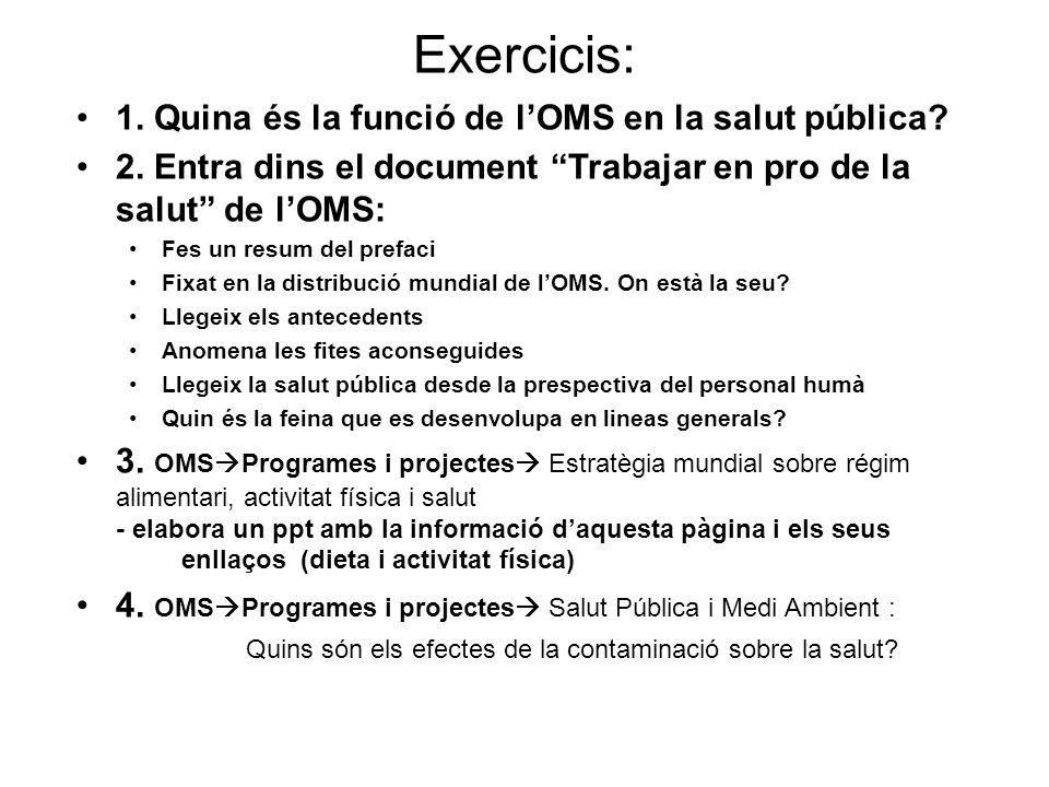 Exercicis: 1. Quina és la funció de l'OMS en la salut pública